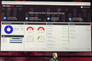 Having one place to go to do your job is a critical piece to productivity. The ServiceNow Cloud User Portal helps provide that to our clients